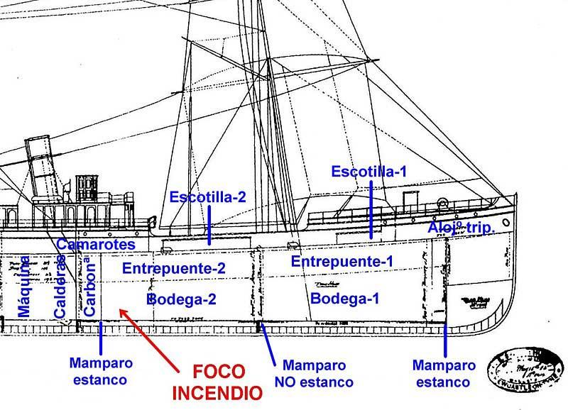Barco con fondo plano y cubierta